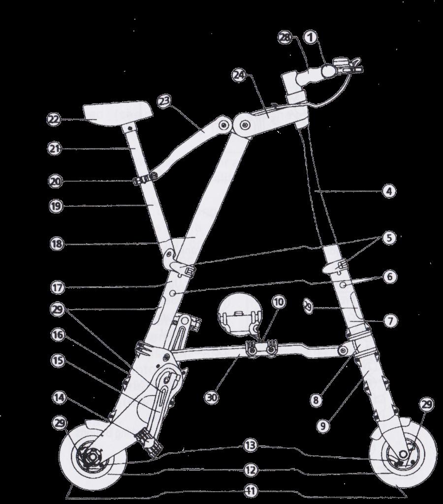 biciklikep